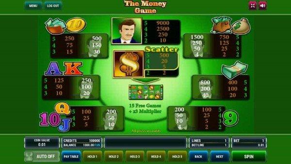 oyun oynayarak para kazanın