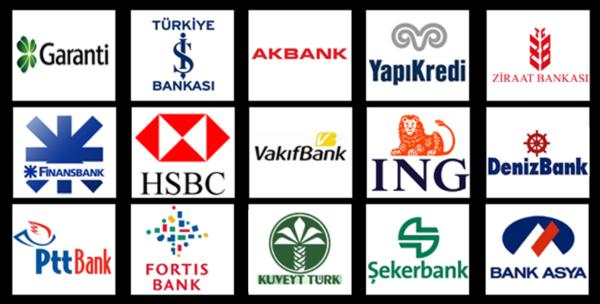 dükkan açma kredisi veren bankalar