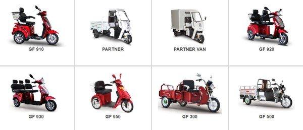 Stgrup Motosiklet Bayilik Fırsatları - Bayilik Veren Firmalar 2018