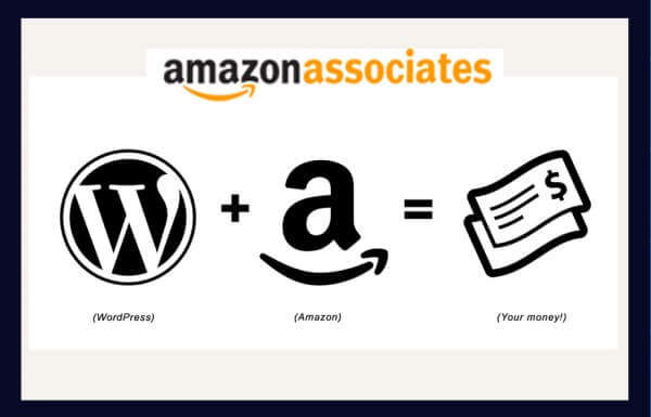 Amazon Associates Affiliate Marketing